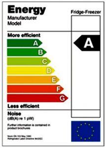 کولر جنرال 215x300 کولر گازی سرمایش و گرمایش جنرال