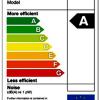 کولر-جنرال-کولرگازی-کم مصرف-گاز-r410-